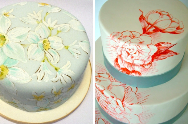 Step By Step Fondant Cake Decorating