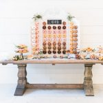 Dessert & Candy Buffet Alternatives