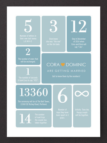 Love Story Infographic Wedding Invitations | SouthBound Bride