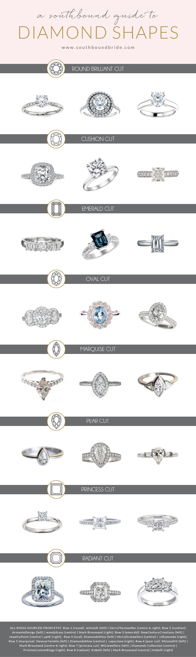at ways set to on gems different any quick diamond for glance be guide pin accent ring