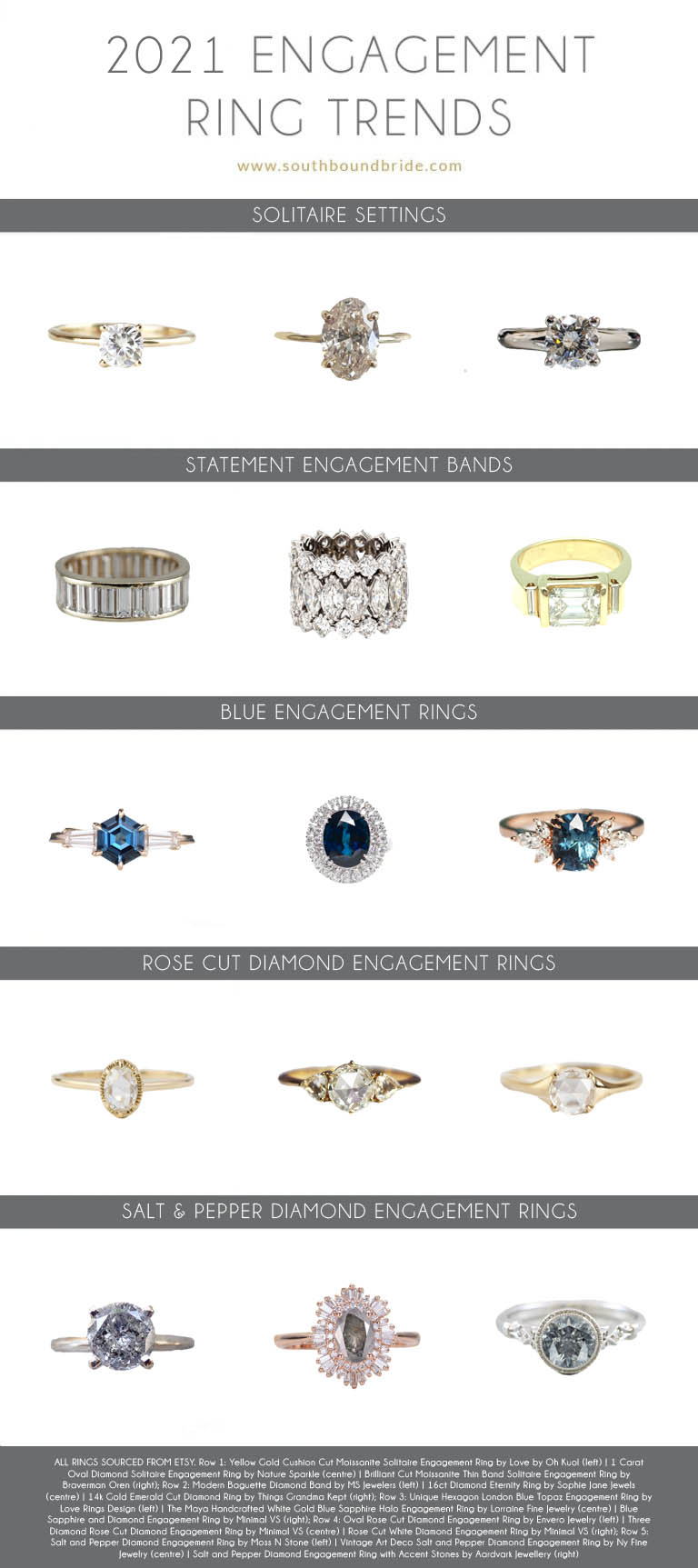 2021 Engagement Ring Trends